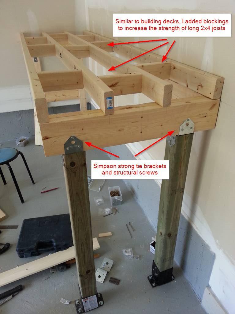Diy Heavy Duty Garage Shelves Diyable Com