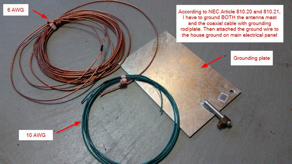 attic antenna wiring